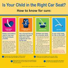 Car Seat Safety Checks for 2016